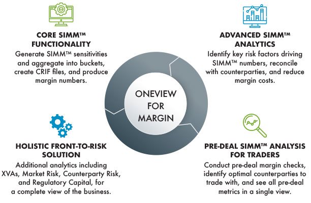 ONEVIEW FOR MARGIN | Core SIMM Functionality - Generate SIMM sensitivities and aggregate into buckets, create CRIF files, and produce margin numbers. | Advanced SIMM Analytics - Identify key risk factors driving SIMM numbers, reconcile with counterparties, and reduce margin costs. | Holistic Front-to-Risk Solution - Additional analytics including XVAs, Market Risk, Counterparty Risk, and Regulatory Capital, for a complete view of the business. | Pre Deal SIMM analysis for Traders - Conduct pre-deal margin checks, identify optimal counterparties to trade with, and see all pre-deal metrics in a single view.